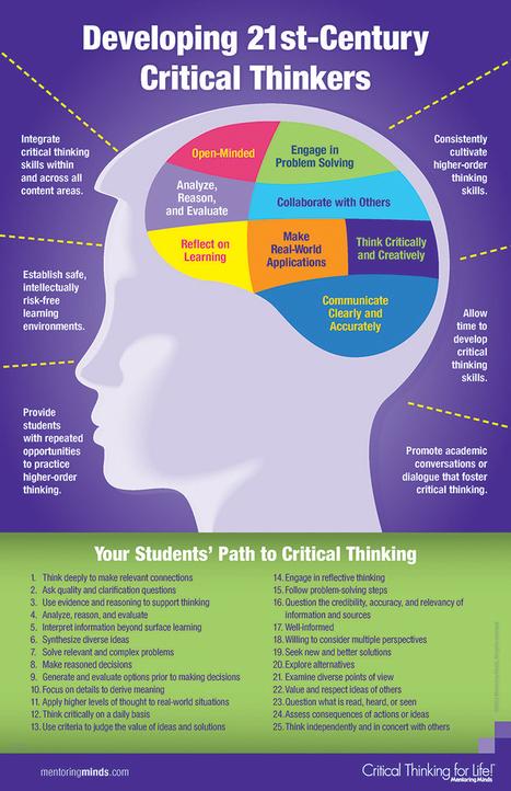 25 Ways to Develop 21st Century Thinkers | Recursos para la reflexión y el aprendizaje | Scoop.it
