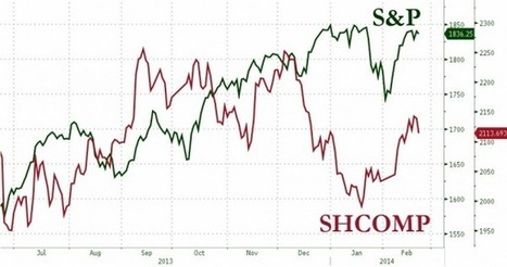 Just 12 WTF Charts | Zero Hedge | Let's Talk Finance | Scoop.it