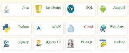 JavaTpoint, Page 6 | Scoop it