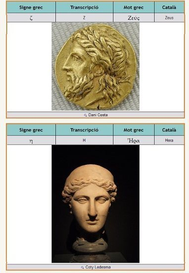 La transcripció dels mots grecs al català | EURICLEA | Scoop.it