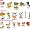 Vocabulario de la ropa.
