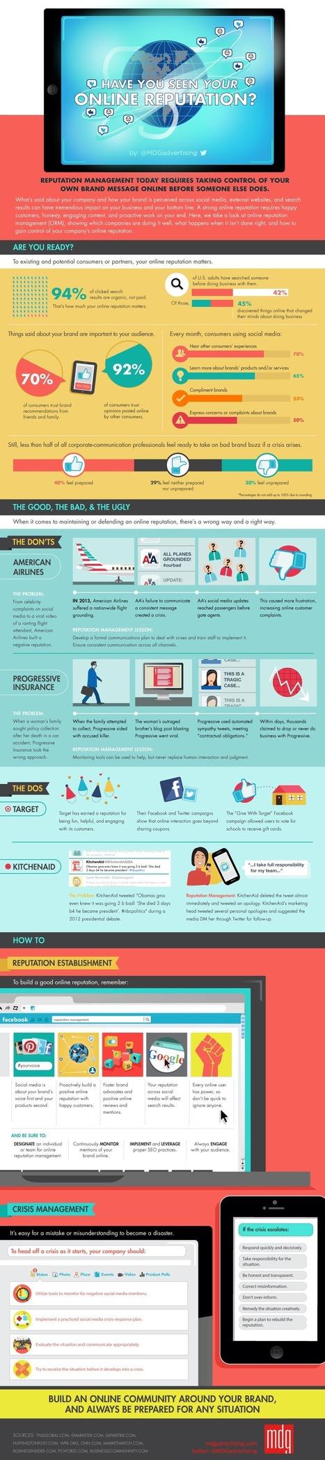 5 Keys to Building a Solid Brand Reputation Online | Tecnologia, mobilidade e educação | Scoop.it