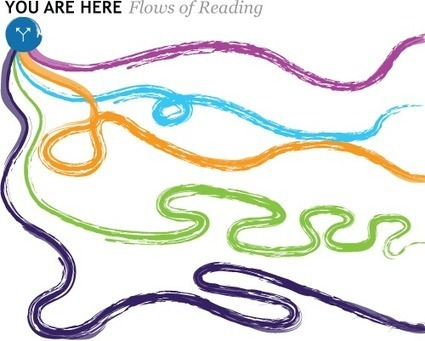 About the Online Digital Book, Flows of Reading | Sinapsisele 3.0 | Scoop.it