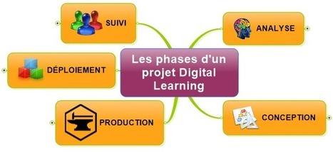Les 5 phases d'un projet Digital Learning | Le Formateur du Web | Valorisation de l'information et des compétences : modèles économiques et usages | Scoop.it