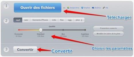 Convertir ses fichiers vidéos mp4 en audios mp3 | Philippe de outils-web | Scoop.it