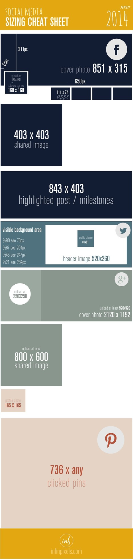 Social Media Sizing Cheat Sheet / 2014 | Infographies social media | Scoop.it