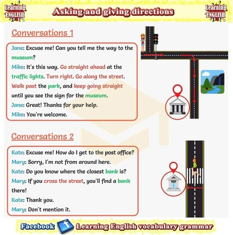 Giving and asking directions in English PDF | L