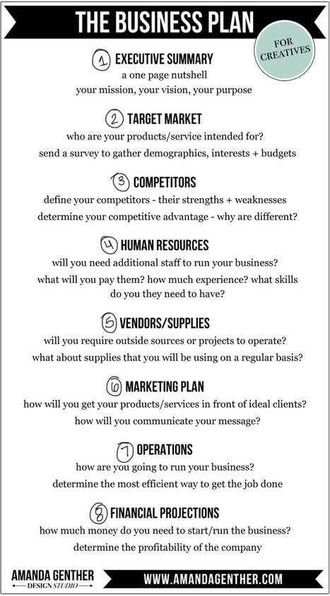 Designing a Business Plan for Your Creative Business | The Key To Successful Leadership | Scoop.it