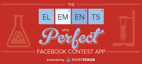 The Perfect Facebook Contest [Infographic] | Advertising, Interactivity & Design | Scoop.it
