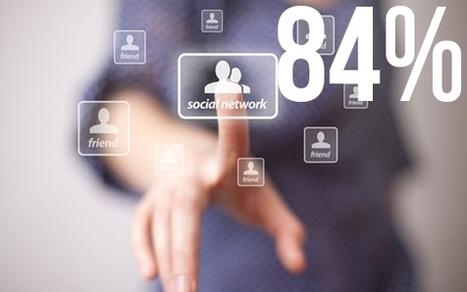 Les internautes français n'aiment pas la pub en ligne ! | Music, Medias, Comm. Management | Scoop.it