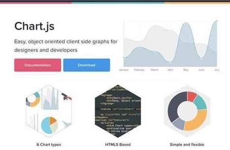 20 free data visualisation tools   Feature   .net magazine   Data Journalism   Scoop.it