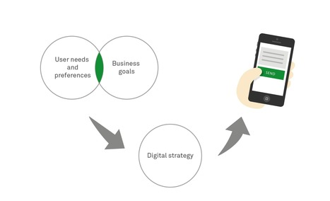 Designing Digital Strategies, Part 2: Connected User Experiences   UX Booth   IA-UX   Scoop.it