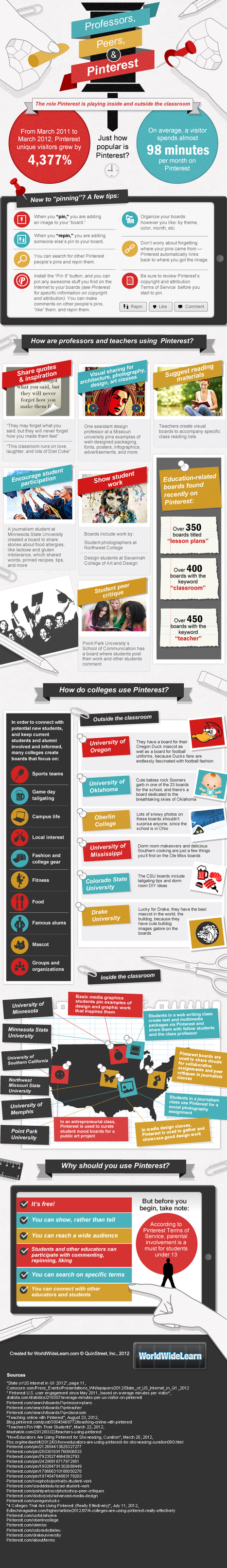 Professors, Peers, & Pinterest: The Role of Pinterest is Playing Inside and Outside the Classroom [Infographic] | Business 2 Community | Pinterest | Scoop.it