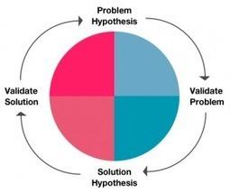 UX as Science: Test, Learn, Stay Lean | Effective UX Design | Scoop.it