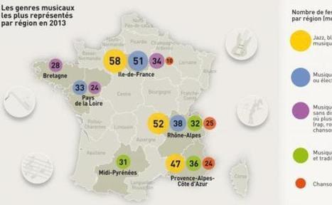 Festivals de musique en France: Quelles tendances selon votre région? | La Musique en Médiathèque et ailleurs | Scoop.it