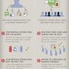 Web social et community management