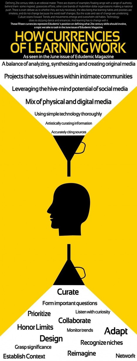 15 Habits For Learning In The 21st Century | Learning Happens Everywhere! | Scoop.it
