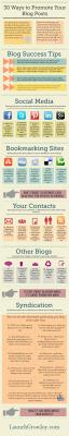 30 moyens de promouvoir vos billets deblog | Social Media Exploration | Scoop.it