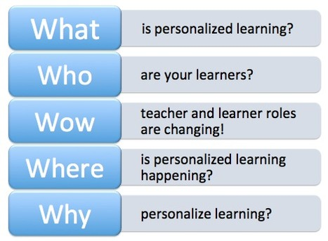 5 Ws of Personalized Learning Summer eCourse starts June 22, 2016 | Making Learning Personal | Scoop.it