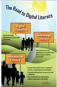 100 plus resources on Digital Citizenship - Edutopia on Pinterest | K - 12 education | Scoop.it