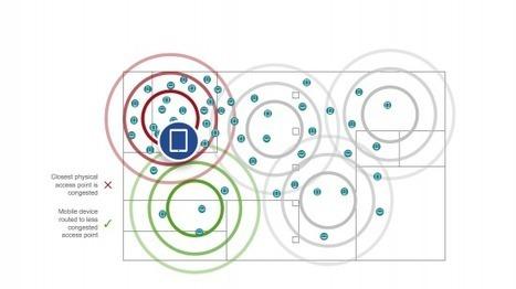 Understanding Ethernet Virtual Circuits (EVC)  