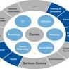 Etudes sur l'usage web et mobile