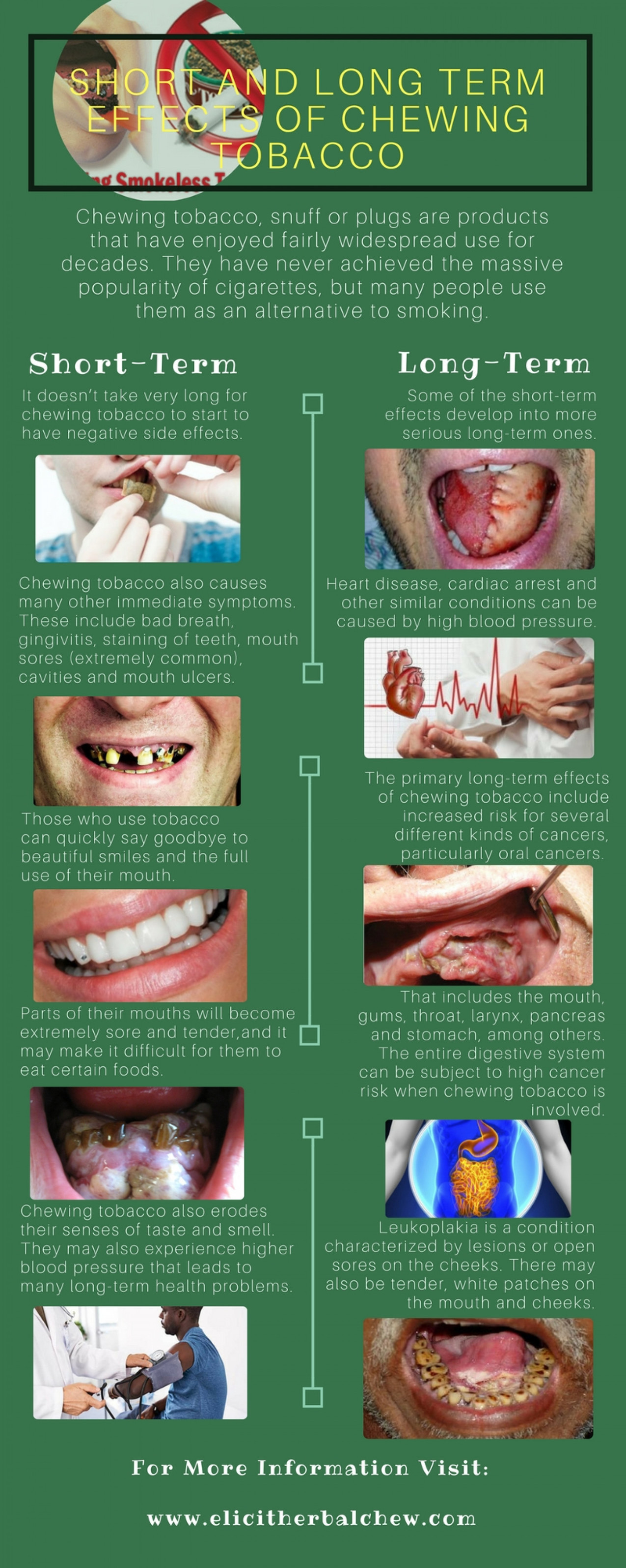 Short and Long Term Effects of Chewing Tabacco