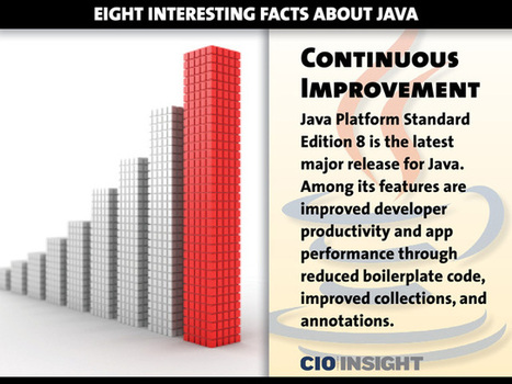 Eight Interesting Facts About Java | Digital-News on Scoop.it today | Scoop.it