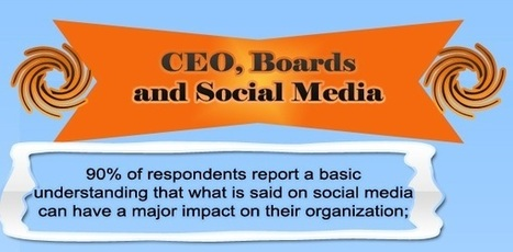 90% des dirigeants comprennent que les réseaux sociaux peuvent avoir un impact majeur sur leur organisation [Infographie] | Médias et réseaux sociaux professionnels | Scoop.it