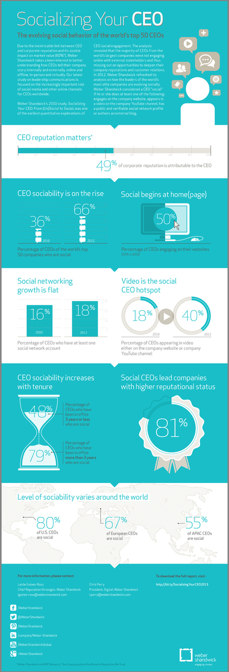 Personal branding per CEO. Come presentarsi al meglio in Rete | The business value of technology | Scoop.it