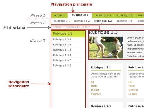 Charte ergonomique - Le référentiel d'ergonomie UX | DEVOPS | Scoop.it
