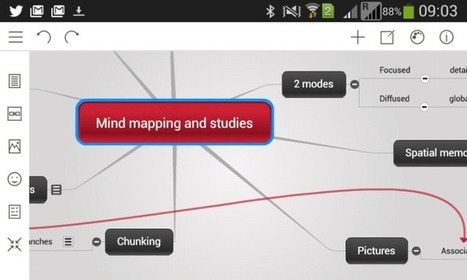 Mindmapping : une nouvelle appli Android et Apple pour Mindomo | Edu-mindmaps | Scoop.it