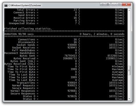 Installer et utiliser NodeJS avec IIS | Node.js | Scoop.it