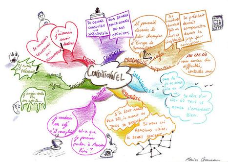 Carte heuristique, un exemple : conditionnel em... | Cartes mentales | Scoop.it