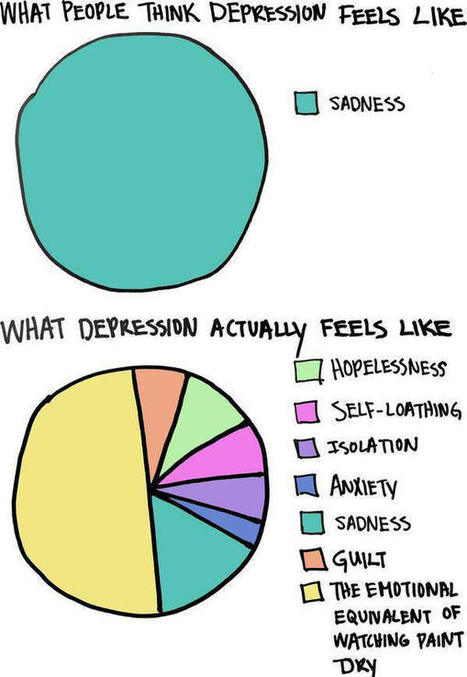 What depression actually feels like | Depression, Bullying, Self Harm. | Scoop.it
