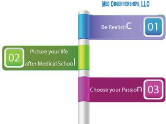 Clerkships In Medical Clinical Observership Externship Clerkship