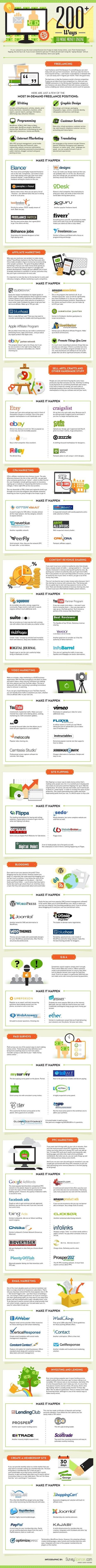 200 ways to make money online | Good stuff online | Scoop.it