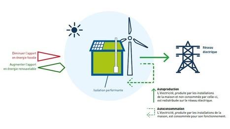 Lancement du Label EC :généralisation des bâtiments à énergie positive etdéploiement de bâtiment à faible empreinte environnementale | D'Dline 2020, vecteur du bâtiment durable | Scoop.it