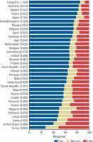 The U.S. ranks 33rd in acceptance ofevolution | Upsetment | Scoop.it