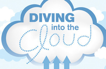 Diving Into the Cloud -- THE Journal | Tech Classroom | Scoop.it