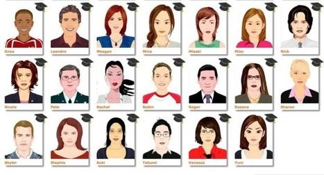 Voki. Dotez-vous d'un avatar numérique pour animer vos présentations – Les Outils Tice | Formation - Apprentissage - facilitation | Scoop.it