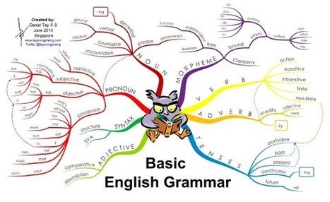 Innovative Grammar Mind Map Is Perfect For Teaching English | Penser, réfléchir, planifier avec la carte heuristique, les cartes conceptuelles | Scoop.it