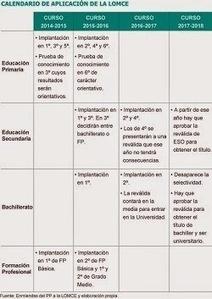 elorientablog: Documentos para el profesorado: septiembre 2014   Escuela y Web 2.0.   Scoop.it