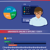 Studiare online: tutti i numeri delle università telematiche nell'Infografica di Unicusano