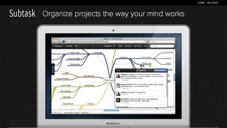 Subtask | Hub Manager | Scoop.it
