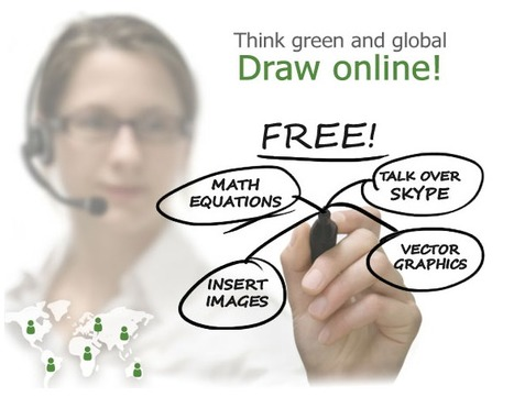 A Real-Time Collaborative Whiteboard That Integrates With Skype: IDroo (PC only)   A New Society, a new education!   Scoop.it