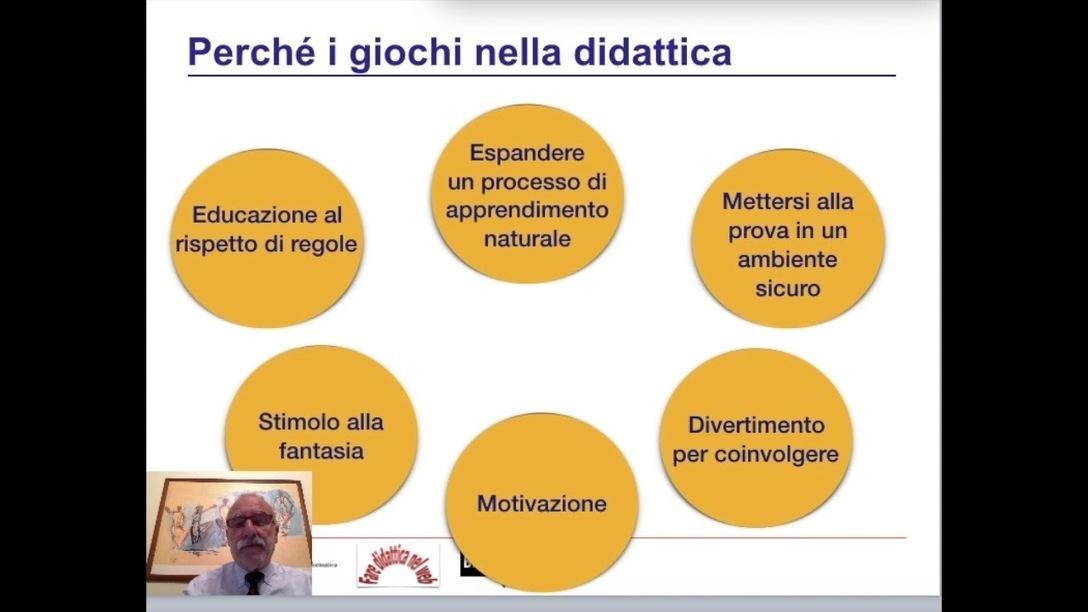 Pierfranco Ravotto Video Lezione Giochi E Di