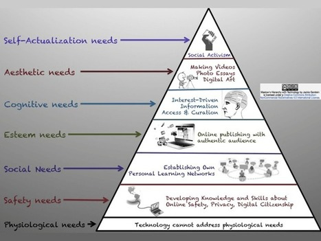How Technology Can Address Maslow's Hierarchy Of Needs | Edulateral | Scoop.it