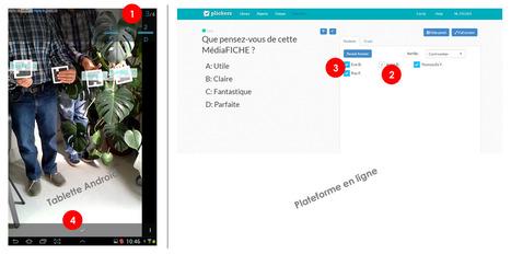 Plickers : comment scanner les réponses des élèves ? | TICE, Web 2.0, logiciels libres | Scoop.it