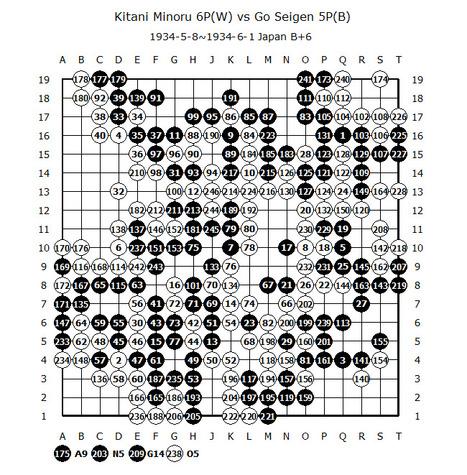 The Greatest Games Ever Played 07: Kitani Minoru vs Go Seigen | Go Seigen | Scoop.it